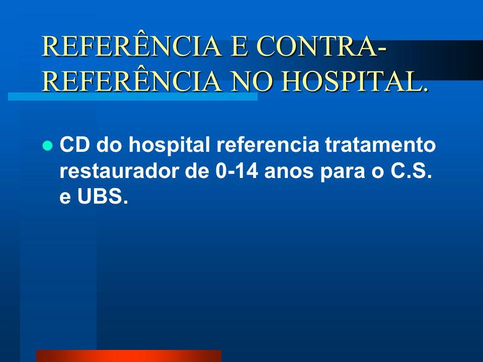 REFERÊNCIA E CONTRA- REFERÊNCIA NO HOSPITAL. CD do hospital referencia tratamento restaurador de 0-14 anos para o C.S. e UBS.