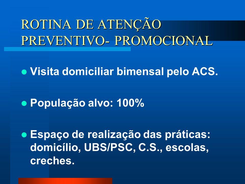 ROTINA DE ATENÇÃO PREVENTIVO- PROMOCIONAL Visita domiciliar bimensal pelo ACS. População alvo: 100% Espaço de realização das práticas: domicílio, UBS/