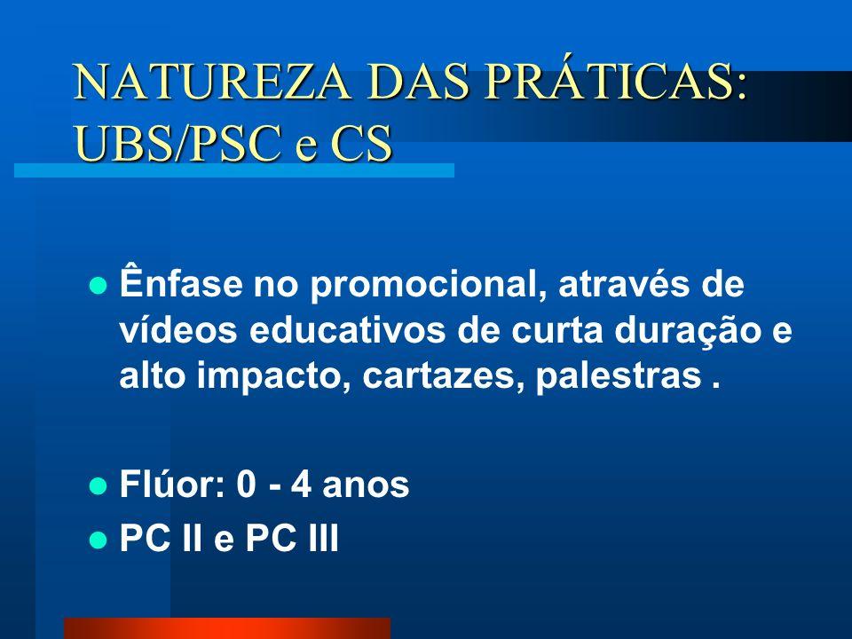 NATUREZA DAS PRÁTICAS: UBS/PSC e CS Ênfase no promocional, através de vídeos educativos de curta duração e alto impacto, cartazes, palestras. Flúor: 0