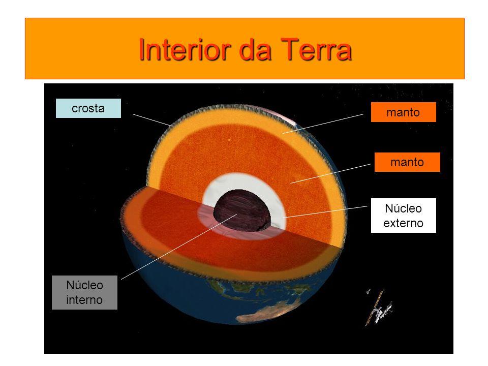 Interior da Terra crosta manto Núcleo externo Núcleo interno