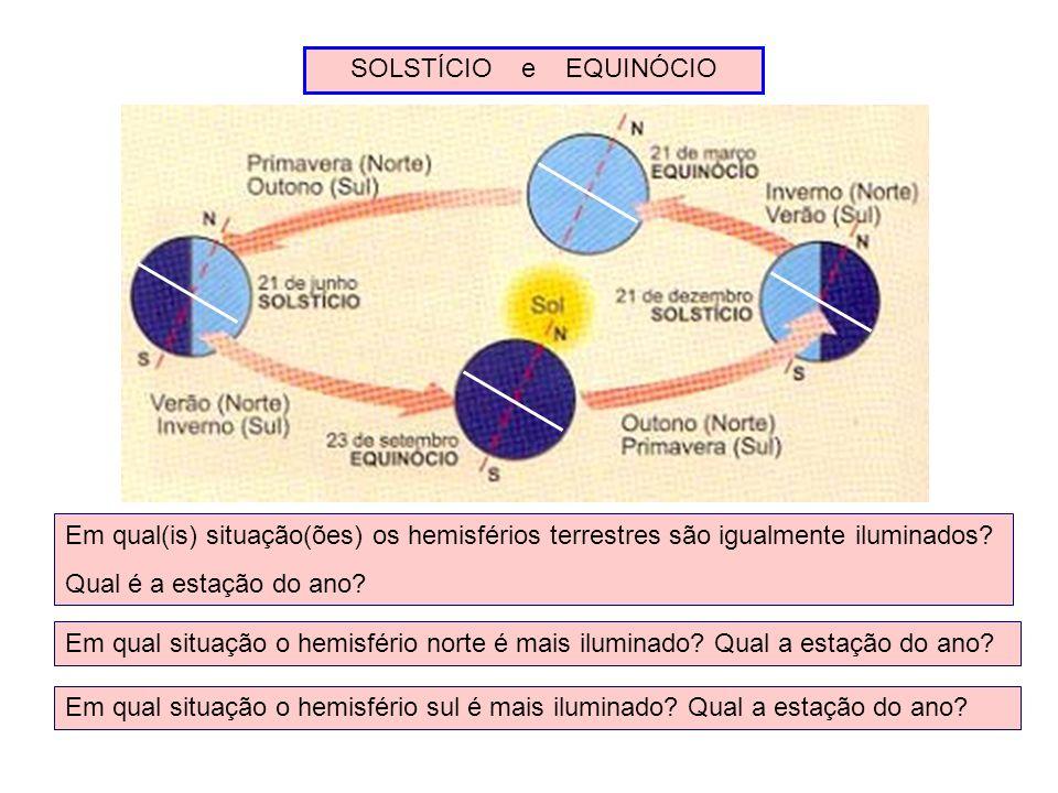 SOLSTÍCIO e EQUINÓCIO Em qual(is) situação(ões) os hemisférios terrestres são igualmente iluminados? Qual é a estação do ano? Em qual situação o hemis