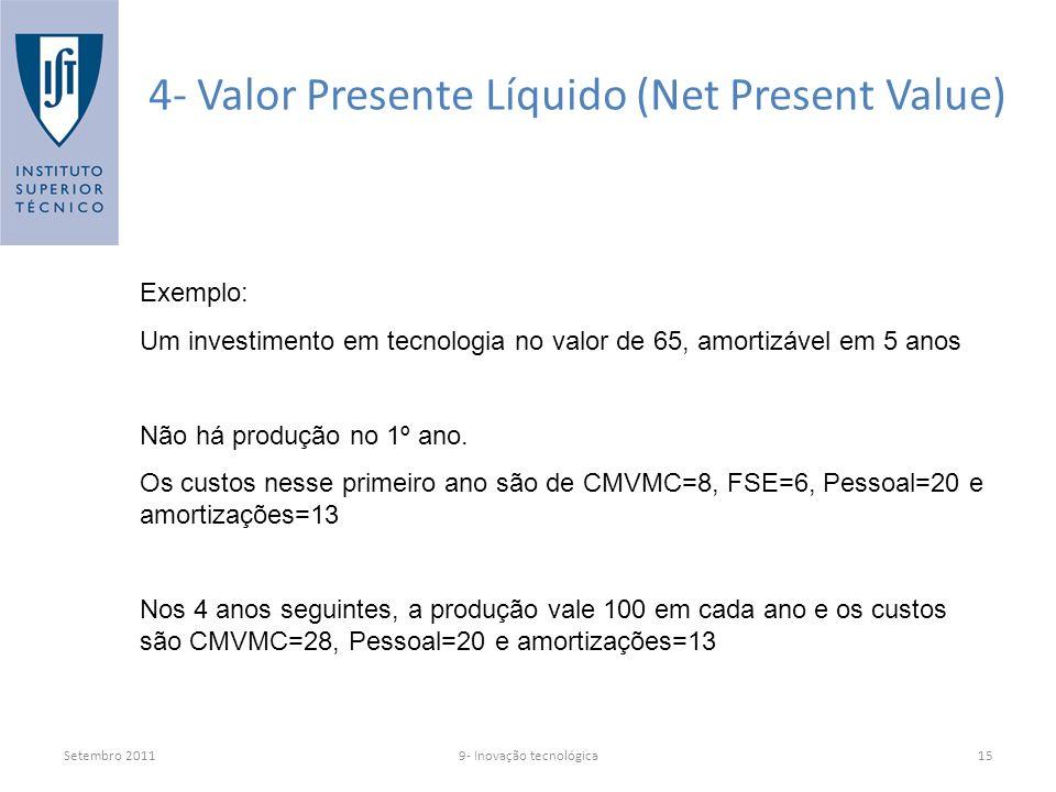 Setembro 20119- Inovação tecnológica15 4- Valor Presente Líquido (Net Present Value) Exemplo: Um investimento em tecnologia no valor de 65, amortizável em 5 anos Não há produção no 1º ano.