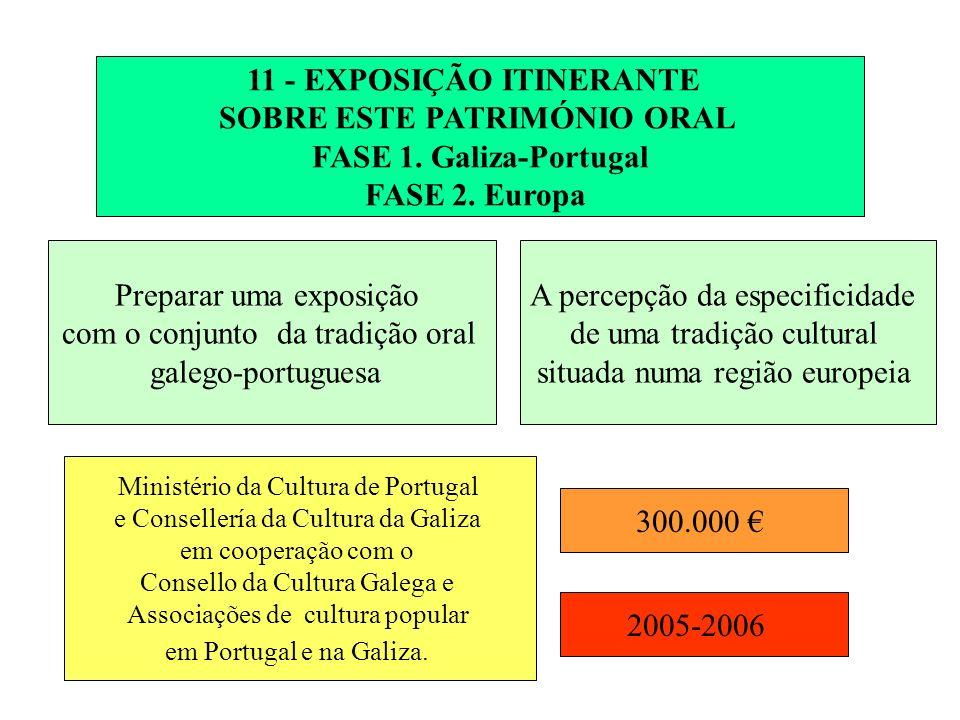 11 - EXPOSIÇÃO ITINERANTE SOBRE ESTE PATRIMÓNIO ORAL FASE 1. Galiza-Portugal FASE 2. Europa Preparar uma exposição com o conjunto da tradição oral gal