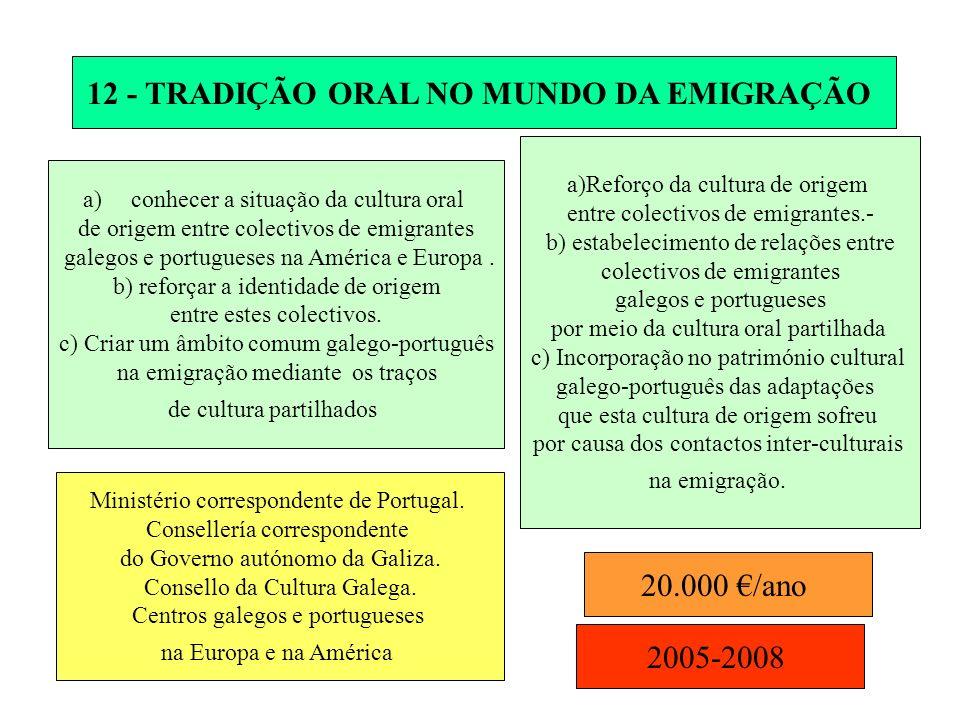 12 - TRADIÇÃO ORAL NO MUNDO DA EMIGRAÇÃO a)conhecer a situação da cultura oral de origem entre colectivos de emigrantes galegos e portugueses na América e Europa.