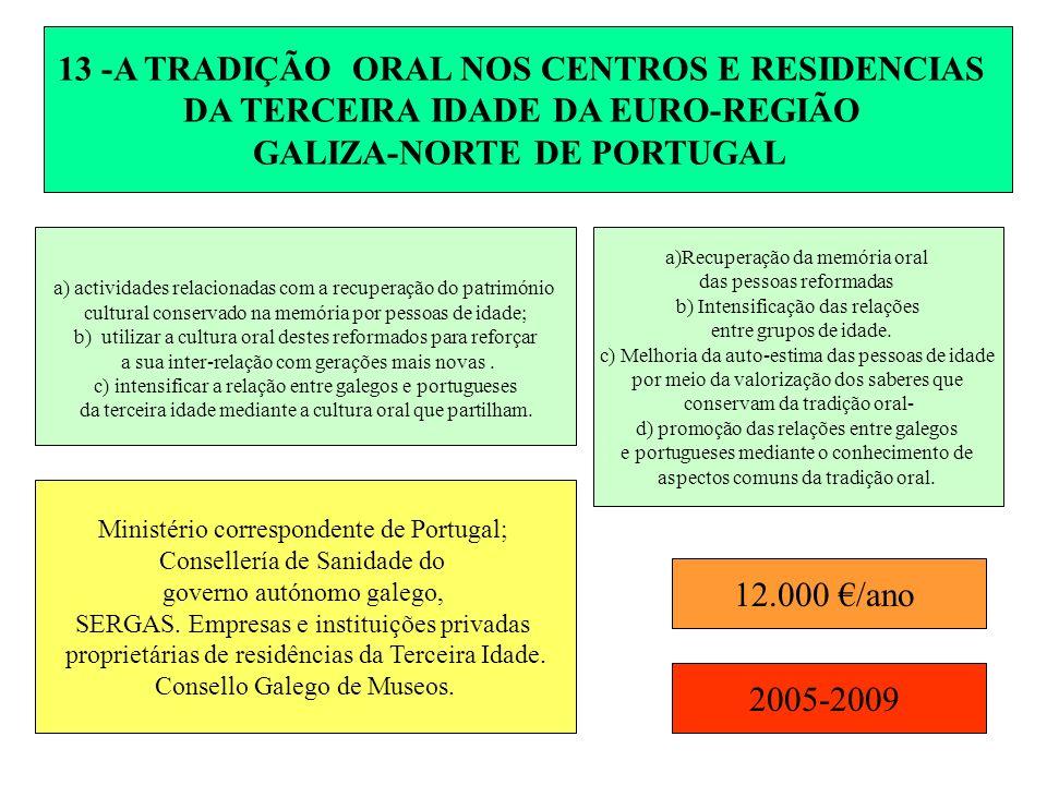 13 -A TRADIÇÃO ORAL NOS CENTROS E RESIDENCIAS DA TERCEIRA IDADE DA EURO-REGIÃO GALIZA-NORTE DE PORTUGAL a) actividades relacionadas com a recuperação
