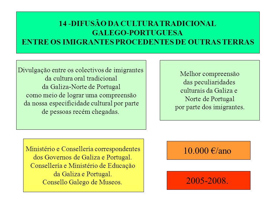 14 -DIFUSÃO DA CULTURA TRADICIONAL GALEGO-PORTUGUESA ENTRE OS IMIGRANTES PROCEDENTES DE OUTRAS TERRAS Divulgação entre os colectivos de imigrantes da cultura oral tradicional da Galiza-Norte de Portugal como meio de lograr uma compreensão da nossa especificidade cultural por parte de pessoas recém chegadas.