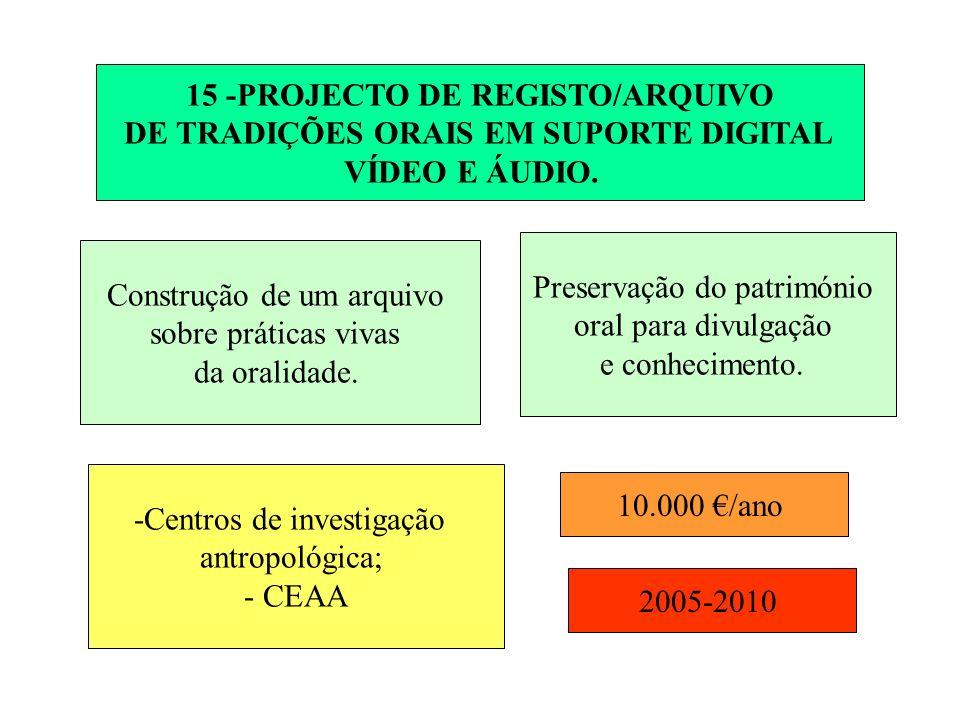 15 -PROJECTO DE REGISTO/ARQUIVO DE TRADIÇÕES ORAIS EM SUPORTE DIGITAL VÍDEO E ÁUDIO. Construção de um arquivo sobre práticas vivas da oralidade. Prese