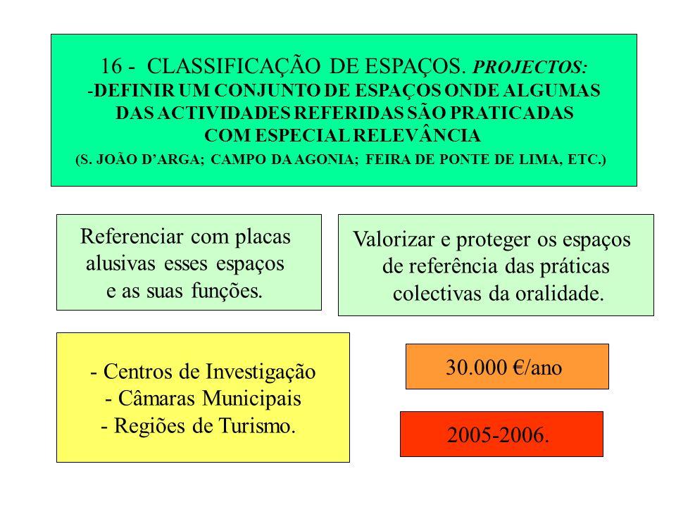 16 - CLASSIFICAÇÃO DE ESPAÇOS. PROJECTOS: -DEFINIR UM CONJUNTO DE ESPAÇOS ONDE ALGUMAS DAS ACTIVIDADES REFERIDAS SÃO PRATICADAS COM ESPECIAL RELEVÂNCI