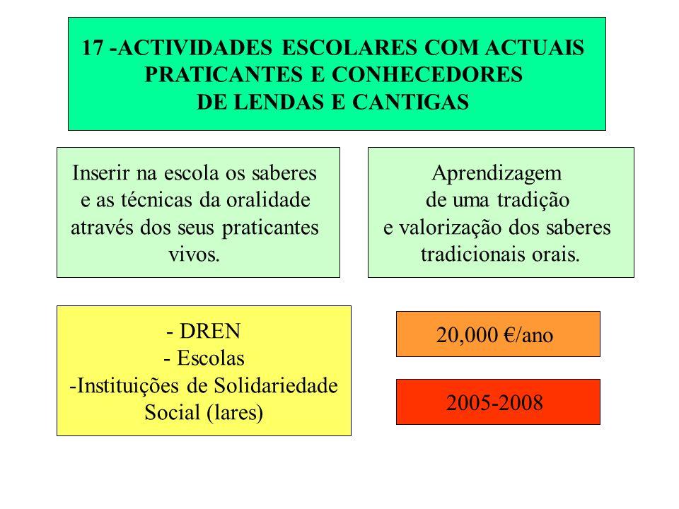 17 -ACTIVIDADES ESCOLARES COM ACTUAIS PRATICANTES E CONHECEDORES DE LENDAS E CANTIGAS Inserir na escola os saberes e as técnicas da oralidade através