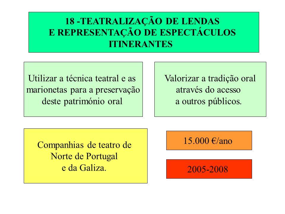 18 -TEATRALIZAÇÃO DE LENDAS E REPRESENTAÇÃO DE ESPECTÁCULOS ITINERANTES Utilizar a técnica teatral e as marionetas para a preservação deste património