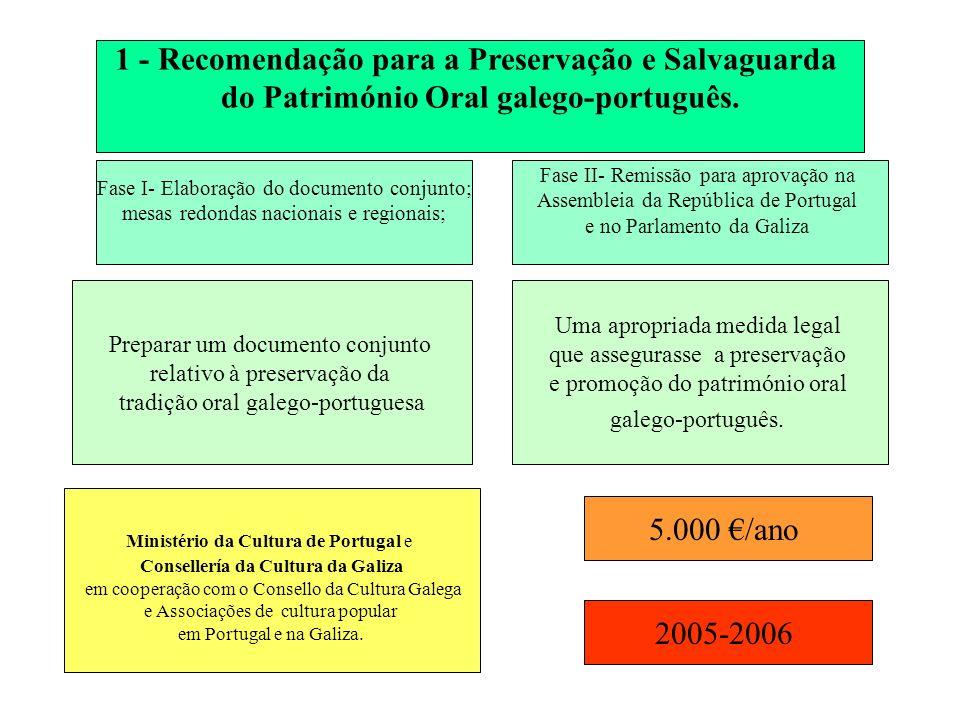 1 - Recomendação para a Preservação e Salvaguarda do Património Oral galego-português. Fase I- Elaboração do documento conjunto; mesas redondas nacion