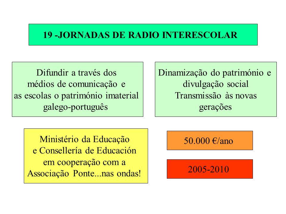 19 -JORNADAS DE RADIO INTERESCOLAR Difundir a través dos médios de comunicação e as escolas o património imaterial galego-português Dinamização do pat