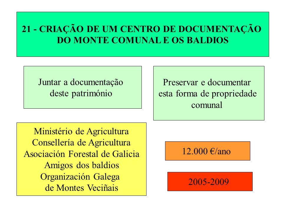 21 - CRIAÇÃO DE UM CENTRO DE DOCUMENTAÇÃO DO MONTE COMUNAL E OS BALDIOS Juntar a documentação deste património Preservar e documentar esta forma de pr