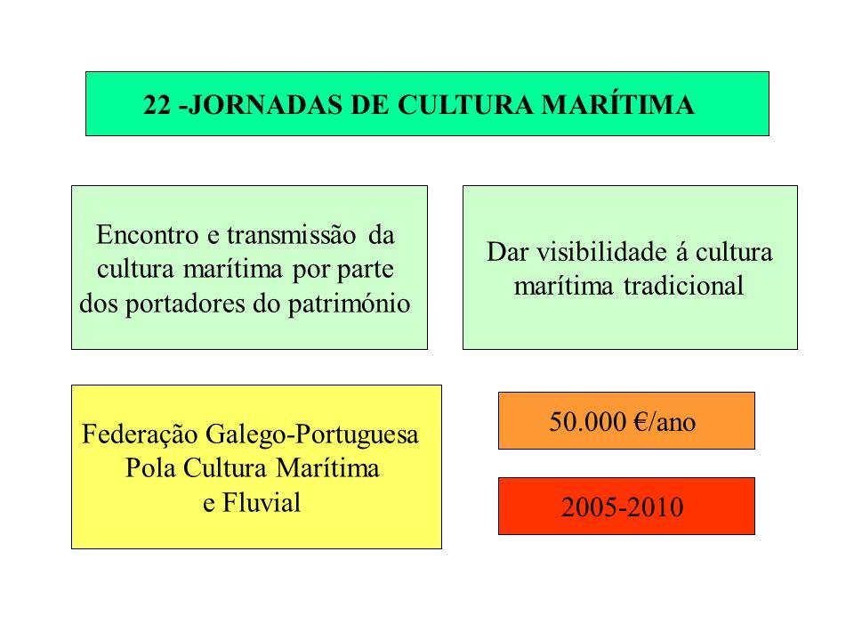 22 -JORNADAS DE CULTURA MARÍTIMA Encontro e transmissão da cultura marítima por parte dos portadores do património Dar visibilidade á cultura marítima tradicional Federação Galego-Portuguesa Pola Cultura Marítima e Fluvial 50.000 /ano 2005-2010