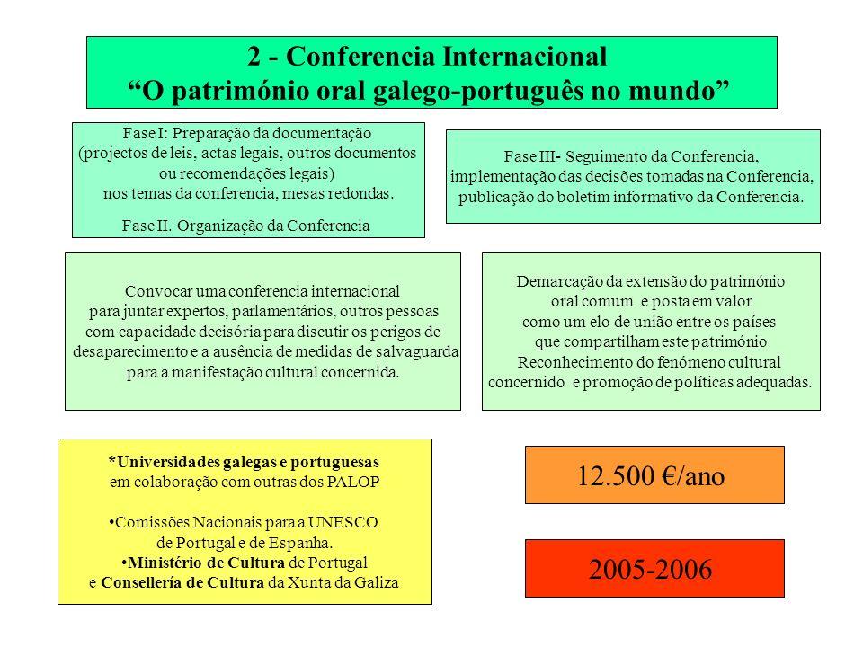 2 - Conferencia Internacional O património oral galego-português no mundo Fase I: Preparação da documentação (projectos de leis, actas legais, outros documentos ou recomendações legais) nos temas da conferencia, mesas redondas.