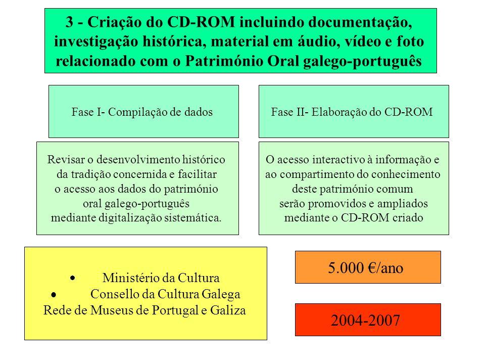 3 - Criação do CD-ROM incluindo documentação, investigação histórica, material em áudio, vídeo e foto relacionado com o Património Oral galego-portugu