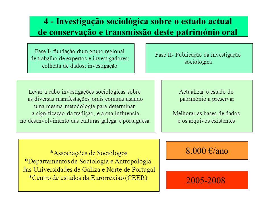4 - Investigação sociológica sobre o estado actual de conservação e transmissão deste património oral Fase I- fundação dum grupo regional de trabalho