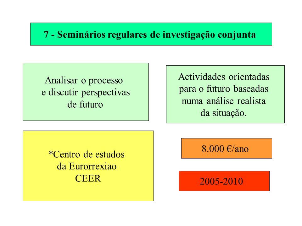 7 - Seminários regulares de investigação conjunta Analisar o processo e discutir perspectivas de futuro Actividades orientadas para o futuro baseadas numa análise realista da situação.