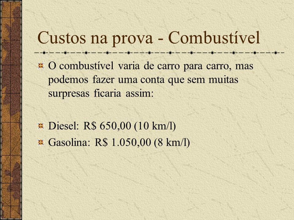 Custos na prova - Alimentação Nesse quesito fizemos uma conta por pessoa, baseado no que gastamos no ano passado: R$ 360,00 por pessoa.