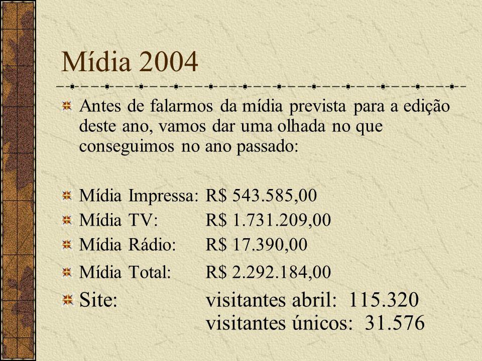 Mídia 2005 A idéia é aumentar ainda mais a mídia neste ano.