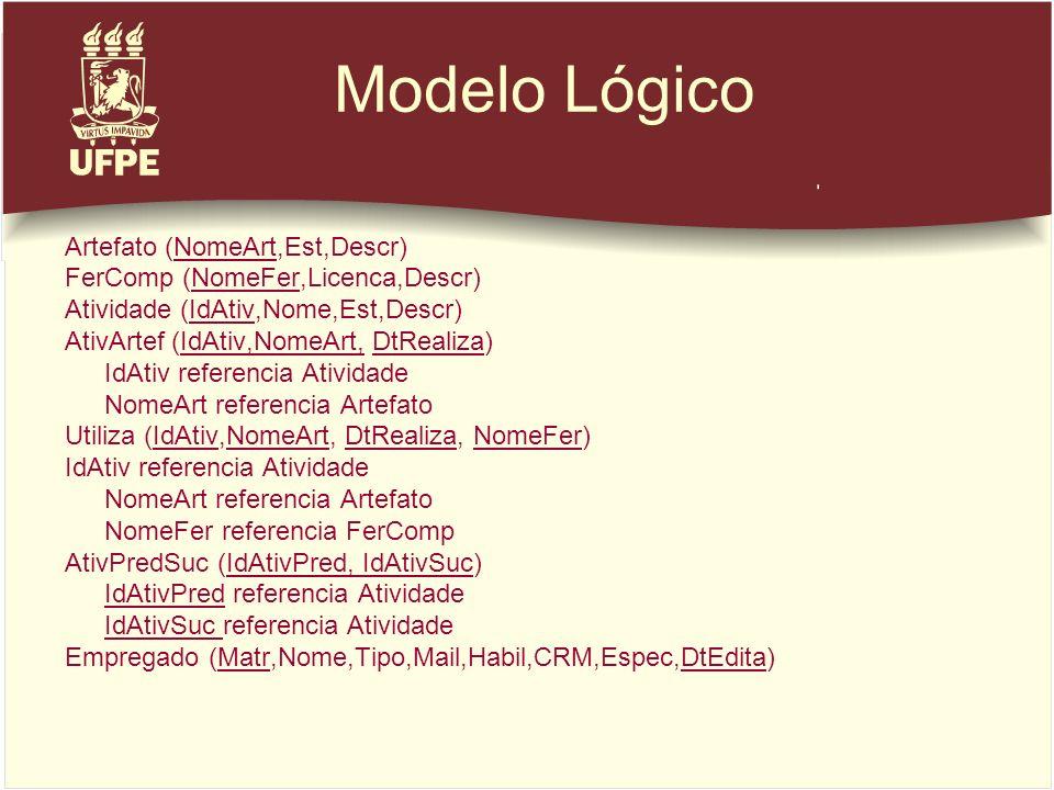 Modelo Lógico Artefato (NomeArt,Est,Descr) FerComp (NomeFer,Licenca,Descr) Atividade (IdAtiv,Nome,Est,Descr) AtivArtef (IdAtiv,NomeArt, DtRealiza) IdA