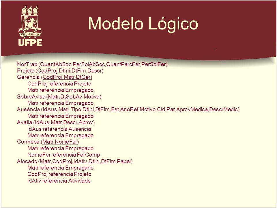 Modelo Lógico NorTrab (QuantAbSoc,PerSolAbSoc,QuantParcFer,PerSolFer) Projeto (CodProj,DtIni,DtFim,Descr) Gerencia (CodProj,Matr,DtGer) CodProj refere