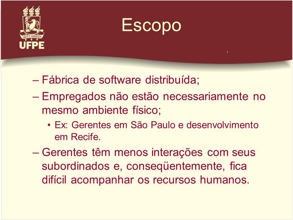 Escopo –Fábrica de software distribuída; –Empregados não estão necessariamente no mesmo ambiente físico; Ex: Gerentes em São Paulo e desenvolvimento e
