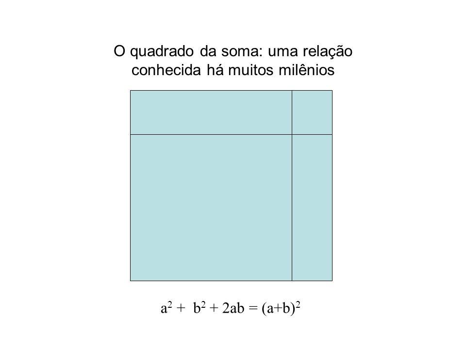 n 2 + (2n + 1) = (n+1) 2 Se 2n + 1 = m 2, então n = (m 2 – 1)/2 e n + 1 = (m 2 + 1)/2, isto é, a fórmula acima se escreve como (m 2 – 1) 2 /4 + m 2 =