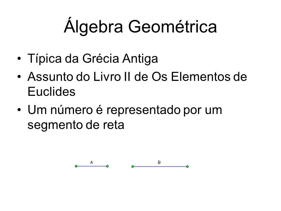 O quadrado da soma: uma relação conhecida há muitos milênios a 2 + b 2 + 2ab = (a+b) 2