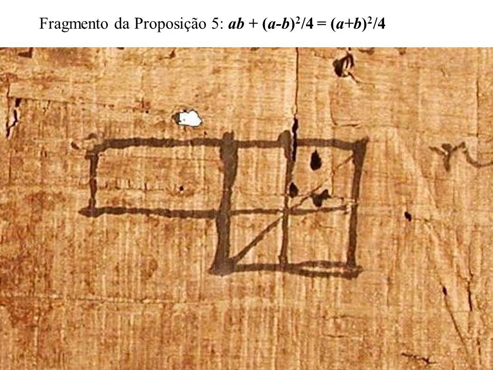 Álgebra Geométrica Livro II de Os Elementos de Euclides (300 aC) Fragmento da Proposição 5 ab + (a-b) 2 /4 = (a+b) 2 /4