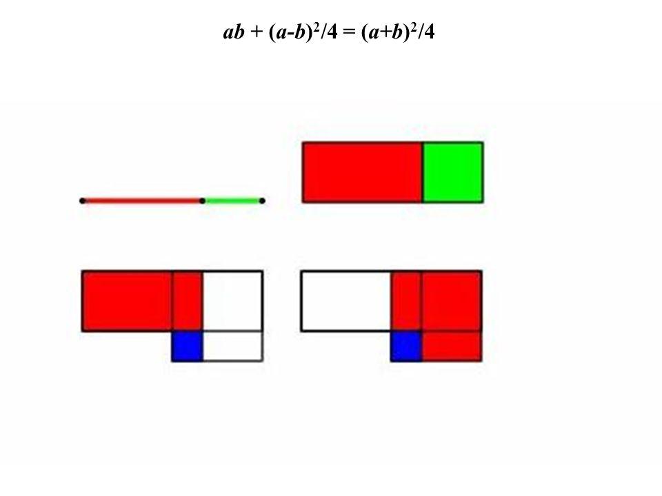 Fragmento da Proposição 5: ab + (a-b) 2 /4 = (a+b) 2 /4