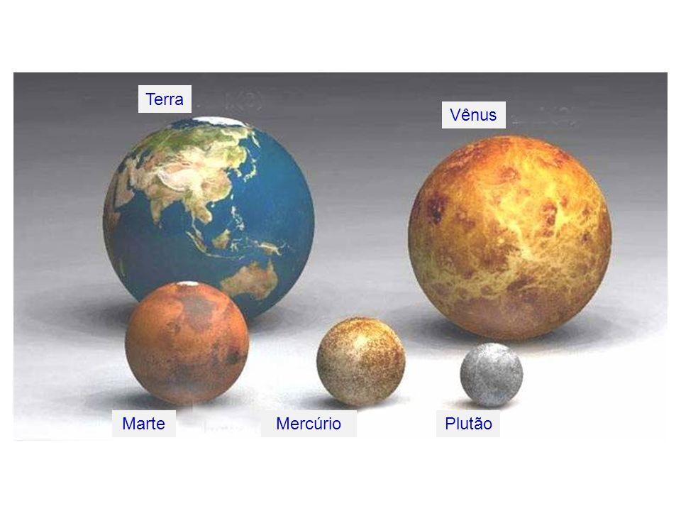 Atividade Proporções entre os planetas