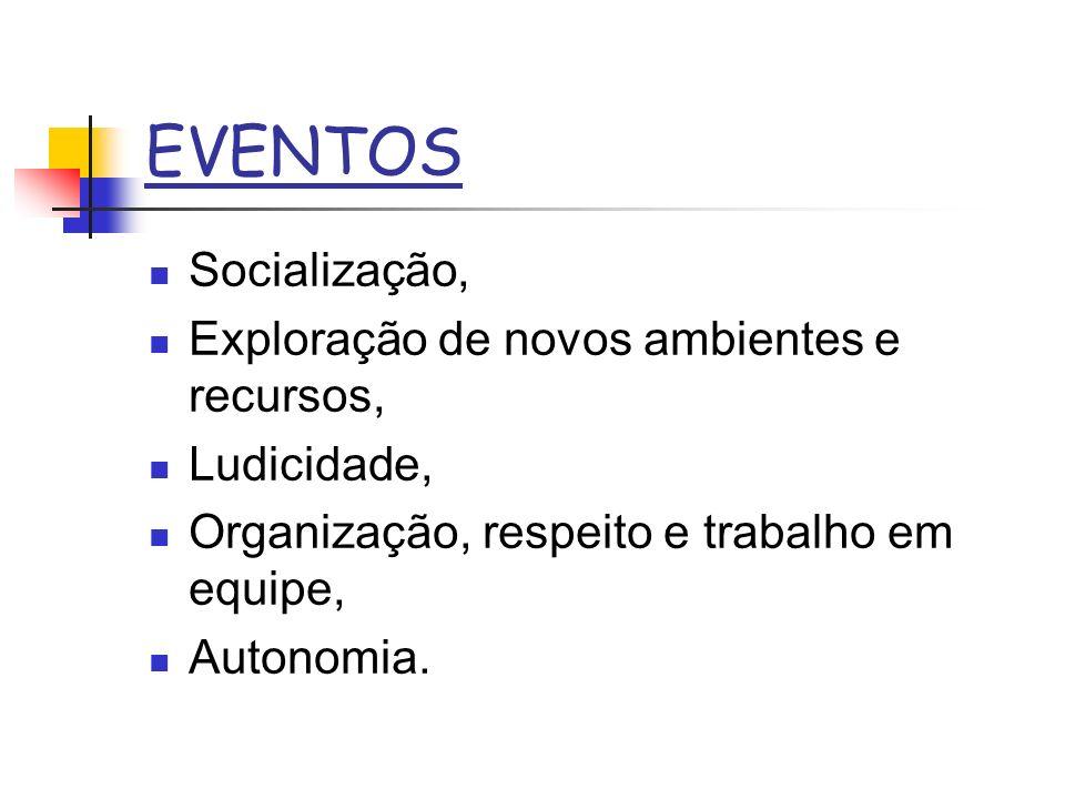 EVENTOS Socialização, Exploração de novos ambientes e recursos, Ludicidade, Organização, respeito e trabalho em equipe, Autonomia.