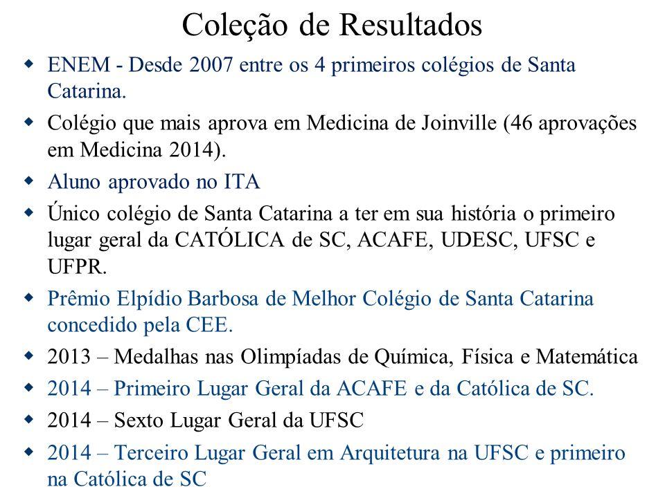 ENEM - Desde 2007 entre os 4 primeiros colégios de Santa Catarina.