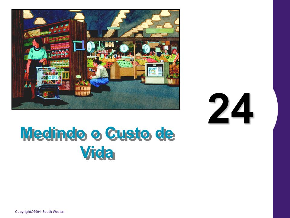 Copyright©2004 South-Western 24 Medindo o Custo de Vida