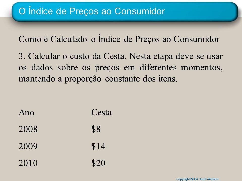 Copyright©2004 South-Western O Índice de Preços ao Consumidor Como é Calculado o Índice de Preços ao Consumidor 3. Calcular o custo da Cesta. Nesta et