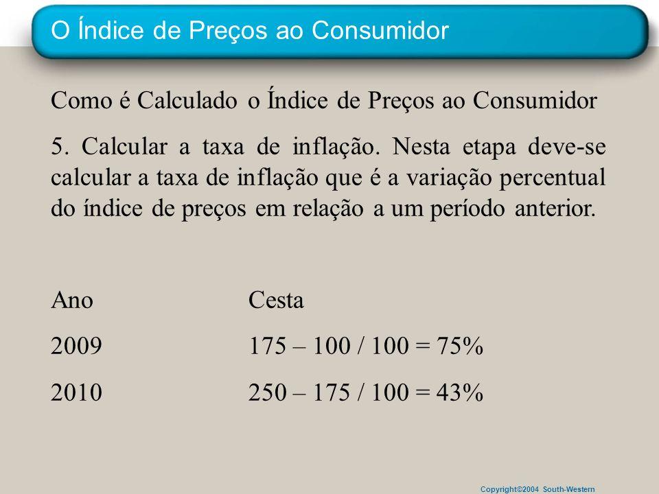 Copyright©2004 South-Western O Índice de Preços ao Consumidor Como é Calculado o Índice de Preços ao Consumidor 5. Calcular a taxa de inflação. Nesta