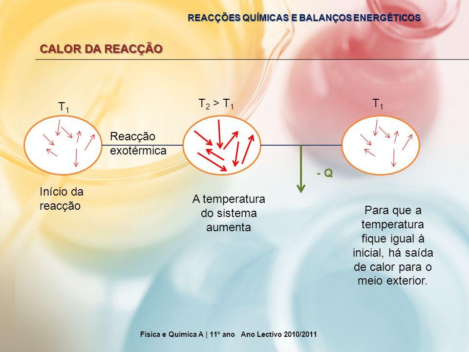 REACÇÕES QUÍMICAS E BALANÇOS ENERGÉTICOS CALOR DA REACÇÃO Física e Química A | 11º ano Ano Lectivo 2010/2011 Reacção exotérmica T1T1 T 2 > T 1 T1T1 In