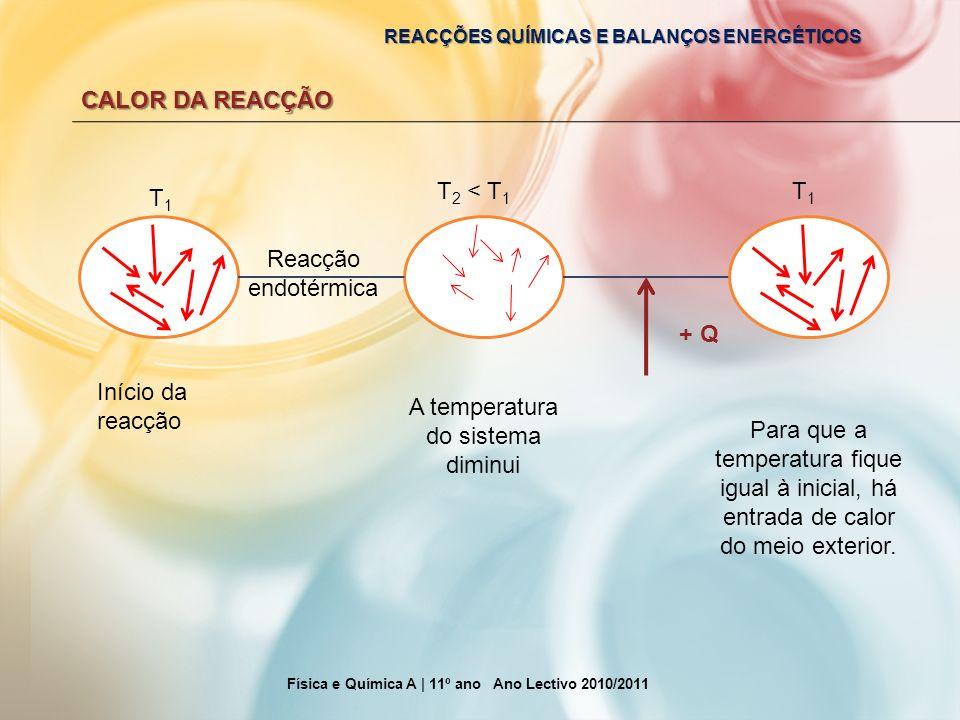 REACÇÕES QUÍMICAS E BALANÇOS ENERGÉTICOS CALOR DA REACÇÃO Física e Química A | 11º ano Ano Lectivo 2010/2011 + Q Início da reacção A temperatura do si