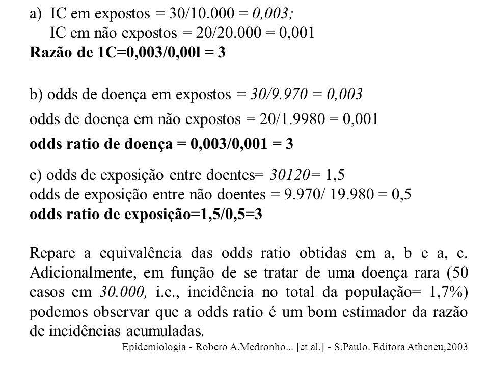 a) IC em expostos = 30/10.000 = 0,003; IC em não expostos = 20/20.000 = 0,001 Razão de 1C=0,003/0,00l = 3 b) odds de doença em expostos = 30/9.970 = 0