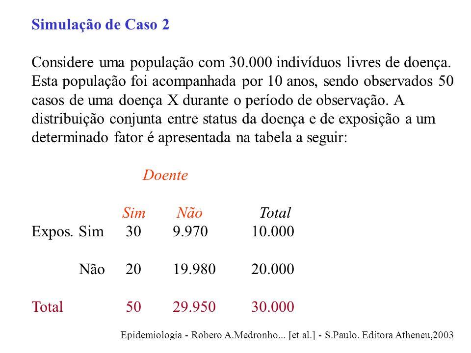 Simulação de Caso 2 Considere uma população com 30.000 indivíduos livres de doença. Esta população foi acompanhada por 10 anos, sendo observados 50 ca