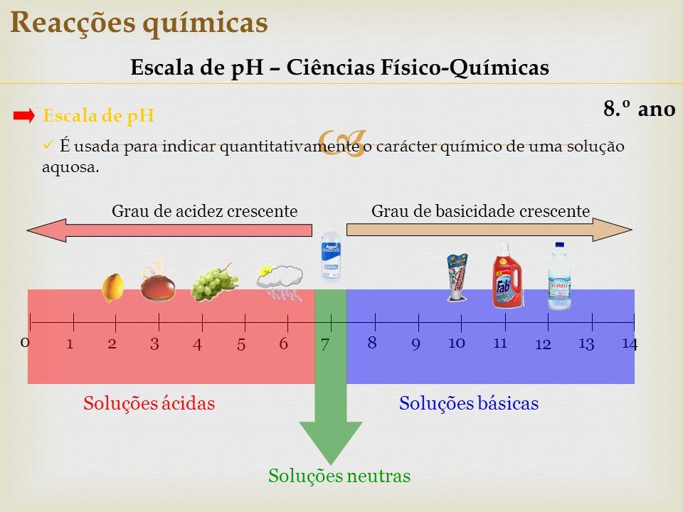Reacções químicas Escala de pH – Ciências Físico-Químicas 8.º ano Escala de pH É usada para indicar quantitativamente o carácter químico de uma soluçã