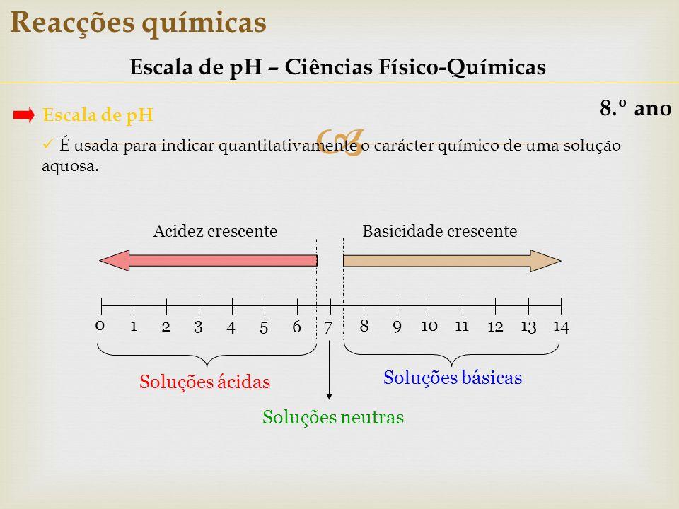 Escala de pH É usada para indicar quantitativamente o carácter químico de uma solução aquosa. 0 1 2 3 45 6 7 8 9 1011 12 1314 Soluções neutras Soluçõe