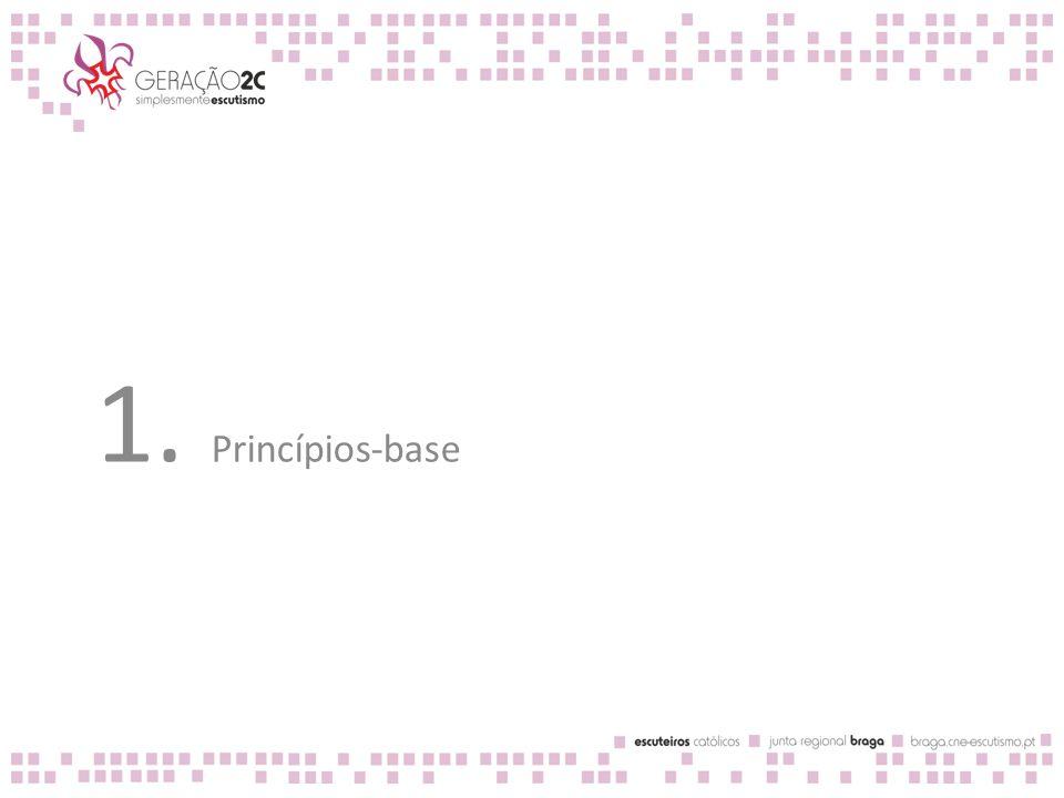 Princípios-base Formação personalizada Valorização dos conhecimentos e das competências individuais de cada um Formação pedagógica de base na Pedagogia e Método Escutistas Formação focalizada no impacto junto dos jovens Formação contínua ao longo do ciclo de vida do dirigente Percursos de formação de educadores, de formadores e de gestores Insígnia de madeira como formação pedagógica aprofundada Formação de uma consciência da dimensão global do movimento Percursos formativos constituídos por cursos de formação base complementados com formação monográfica Oferta interna de formação de curta duração diversificada Promoção e valorização interna de oportunidades de formação externa Utilização de formação e-learning e b-learning Reforço do papel da tutoria na formação Reforço das funções de gestão da formação ao nível local abril 2013 Slide 4 A A B B C C D D E E F F G G H H I I J J K K L L M M N N