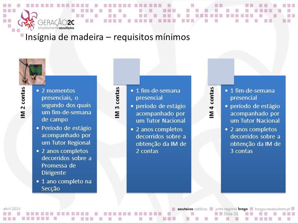 Insígnia de madeira – requisitos mínimos abril 2013 Slide 33 IM 2 contas 2 momentos presenciais, o segundo dos quais um fim-de-semana de campo Período