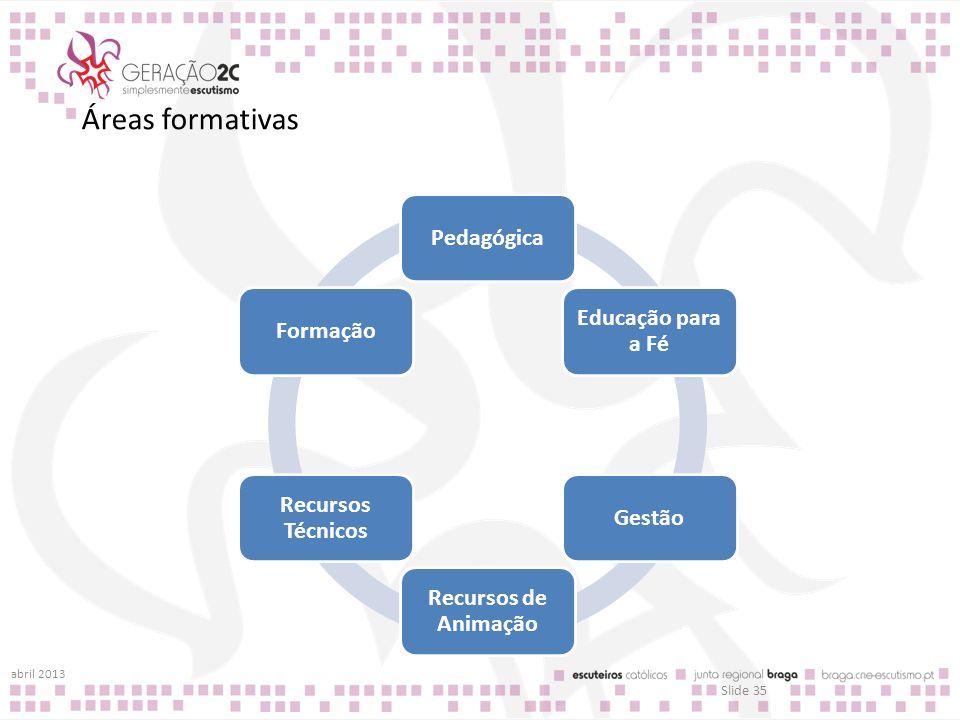 Áreas formativas abril 2013 Slide 35 Pedagógica Educação para a Fé Gestão Recursos de Animação Recursos Técnicos Formação