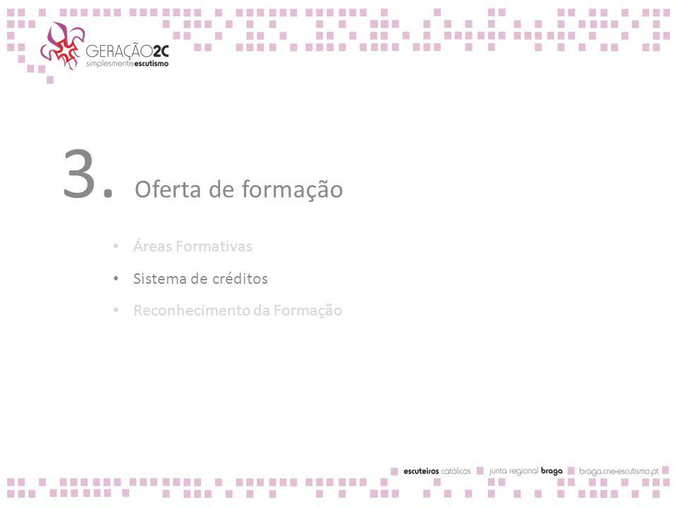 3. Oferta de formação Áreas Formativas Sistema de créditos Reconhecimento da Formação