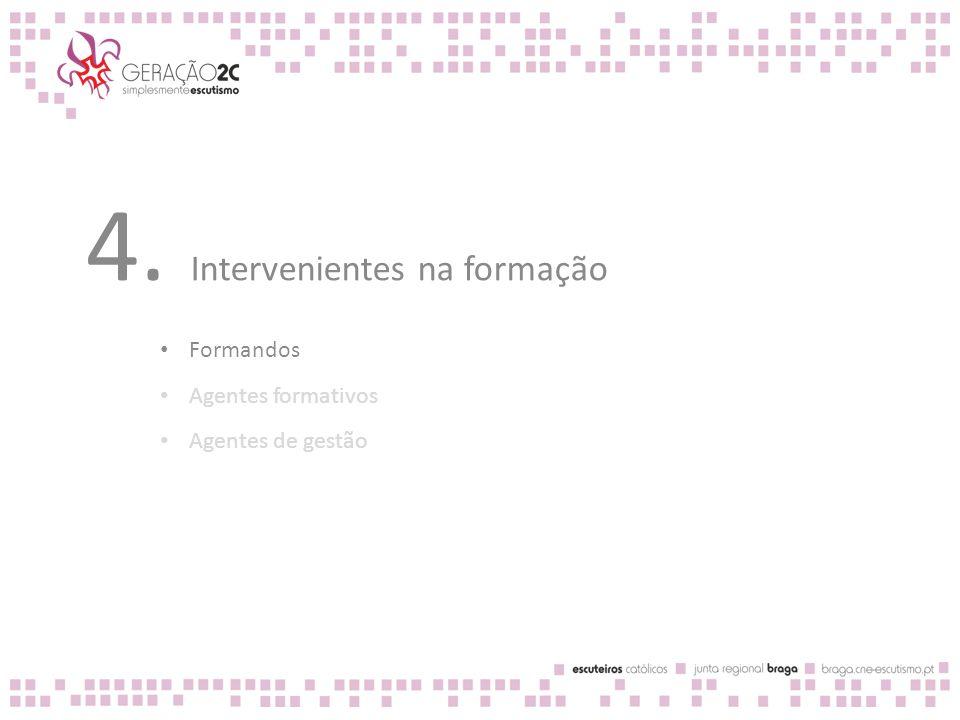 4. Intervenientes na formação Formandos Agentes formativos Agentes de gestão