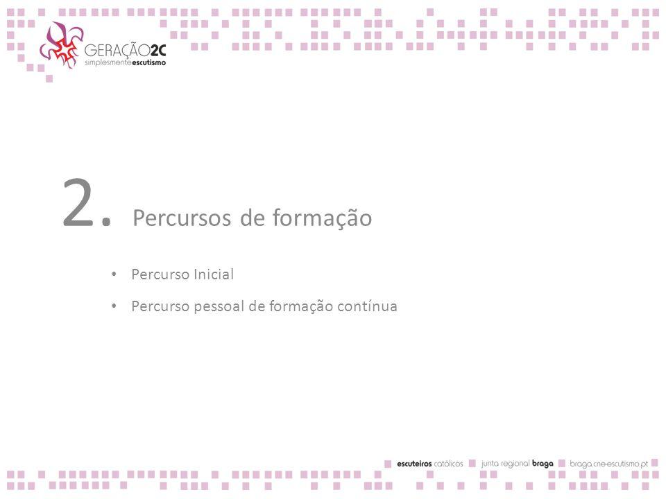 Percursos formativos abril 2013 Slide 6 Percurso de Educadores Percurso de Formadores Percurso de Gestores
