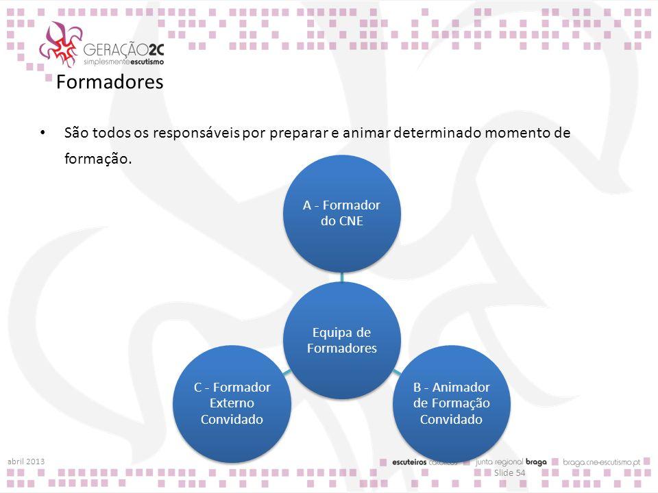 Formadores São todos os responsáveis por preparar e animar determinado momento de formação. abril 2013 Slide 54 Equipa de Formadores A - Formador do C